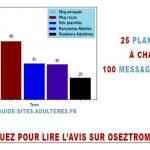 Oseztromper.com - Pays de La Loire