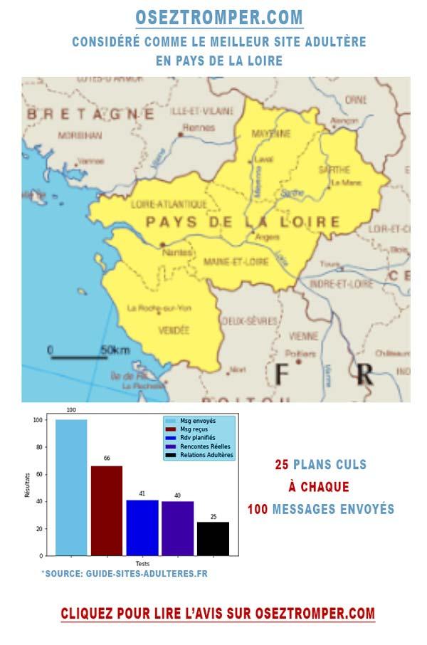 Meilleur Site Adultère au Pays de La Loire